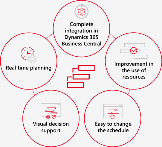 Visual Production Scheduler